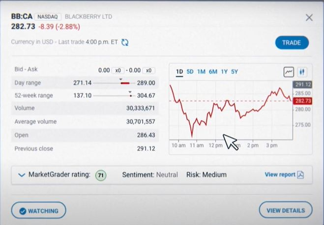 bmo investorline screenshot