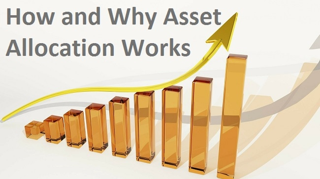 how and why asset allocation works