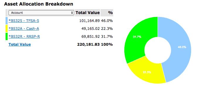 justwealth asset allocation2